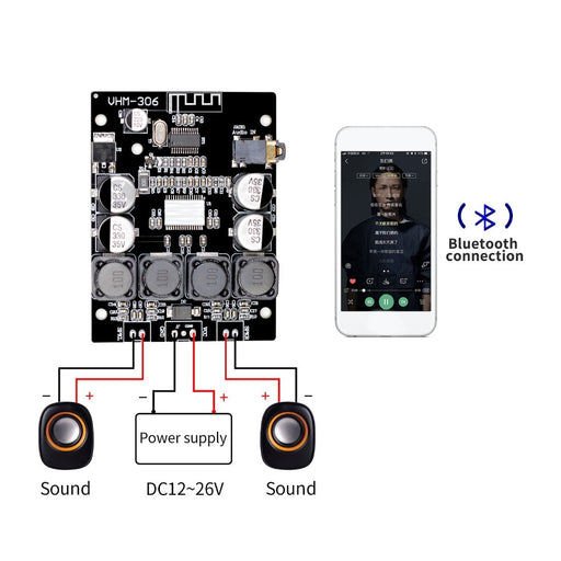 Bluetooth 4.2 TPA3118 2x30W 8-26V DC Stereo audio Bluetooth Digital power Amplifier Board For amplifiers - PanasiaMarine.Com