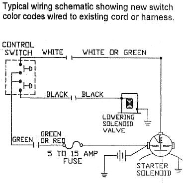 Maxon valve wiring diagram diy enthusiasts wiring diagrams thieman lift gate wiring diagram auto electrical wiring diagram u2022 rh focusnews co automotive relay wiring diagram maxon 5000 valve wiring diagram publicscrutiny Image collections