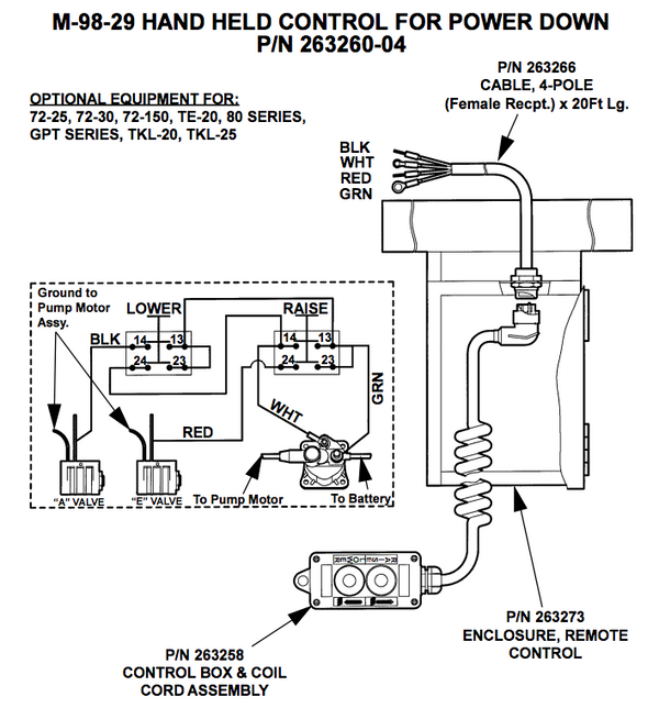anthony liftgate switch wiring diagram wiring diagramanthony lift gate wiring diagram wiring diagramanthony lift gate wiring diagram
