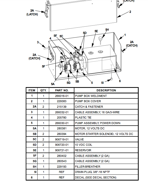 Maxon Power Unit Guide (Pump and Motor assemblies