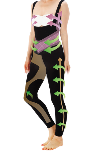 Kokokyutto Compression Suit (Leggings + Inner) Black