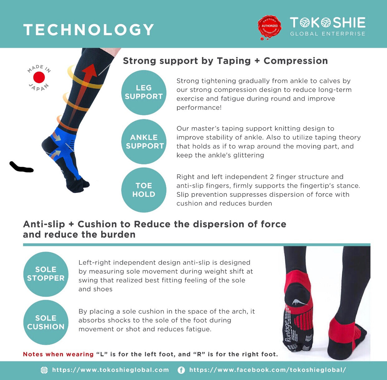 Runtage Athlete Round Pro v2 Compression High Socks