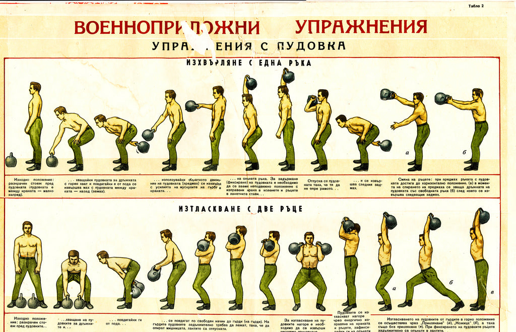 Old Bulagrian Kettlebell Sport Instructional Poster - Kettlebell Snatch - Bulgarian Split Jerk - Kettlebells USA®