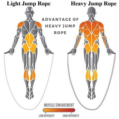heavy jumping rope