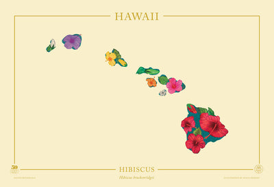 Hawaii Native Botanicals Print