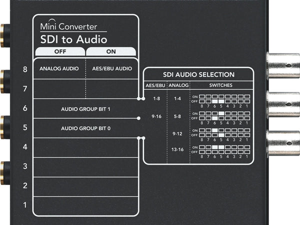Blackmagic mini convertor SDI la audio