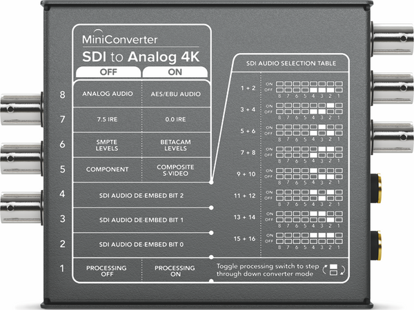 Blackmagic mini convertor SDI la analogic 4K