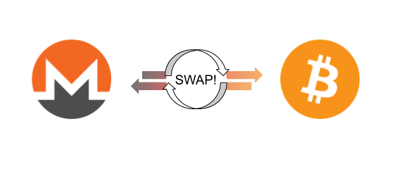 Bitcoin to Monero Atomic Swaps - How this Enables Private Bitcoin Transactions