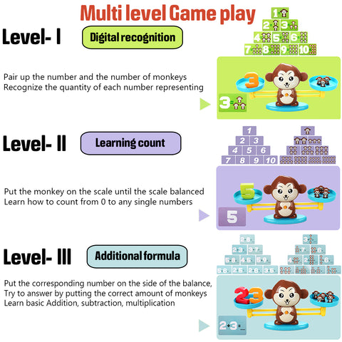 Monkey balancing STEM mathematics Toy Game Learn early math levels for 3 4 5 6 7 kids