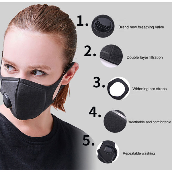 Anti Air Dust Mask