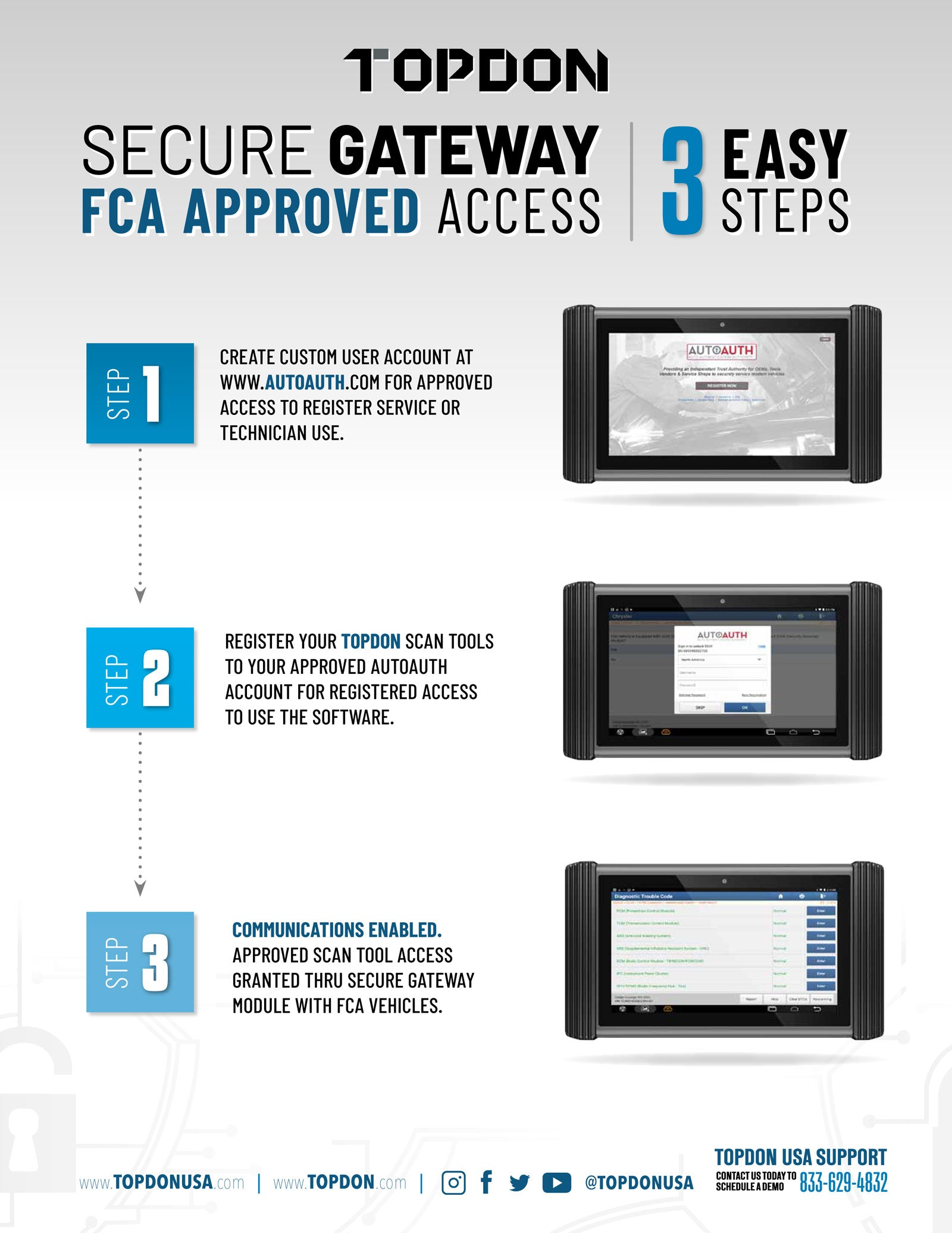 Top Done Secure Gateway FCA Approved Access