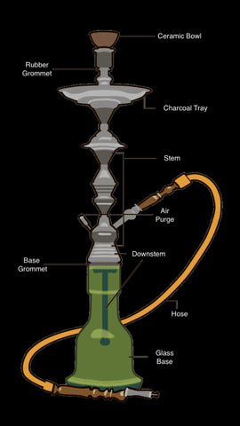 How to setup your hookah. Hookah setup and Parts Needed