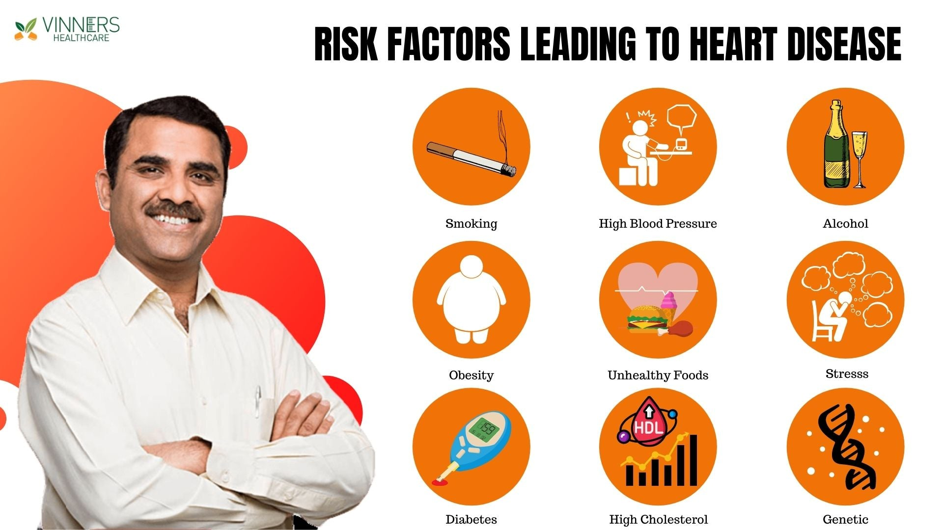 Common Risk Factors Leading To Heart Diseases