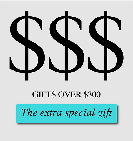 Gift guide highest price