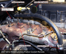 Load image into Gallery viewer, Pusher Coolant Reroute Kit for 2007-2012 Dodge 6.7L Cummins Trucks + PLUS