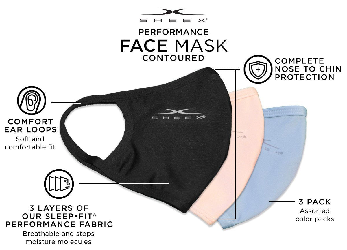 Contoured Face Mask Infographic. Nose too Chin protection, 3 layers of fabric, comfort ear loops