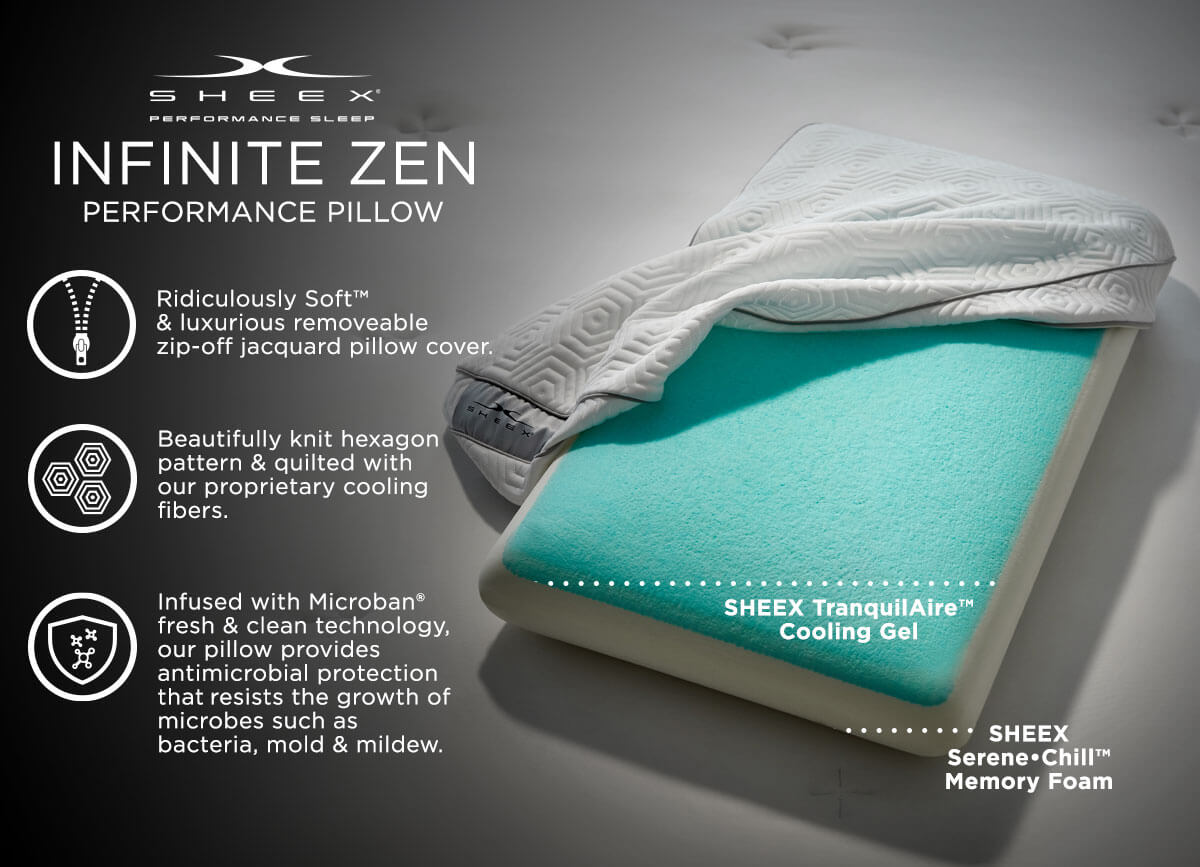 INFINITE ZEN PERFORMANCE PILLOW Infographic