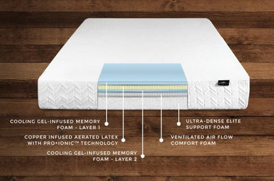 Performance Cooling Mattress detail