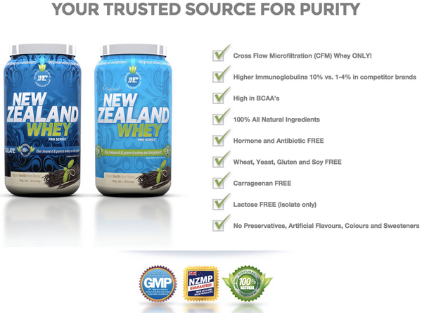 Ergogenics Quality & Purity New Zealand Whey