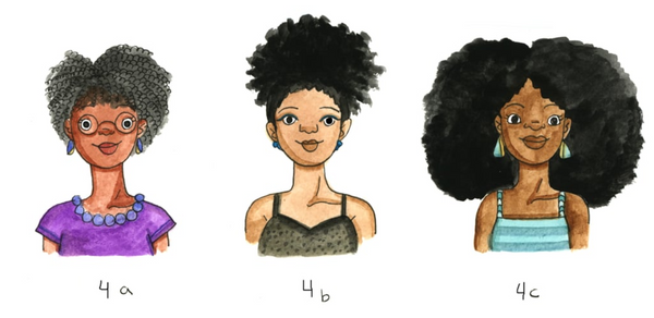 How To Know Your Hair Type & Find Your Perfect Match
