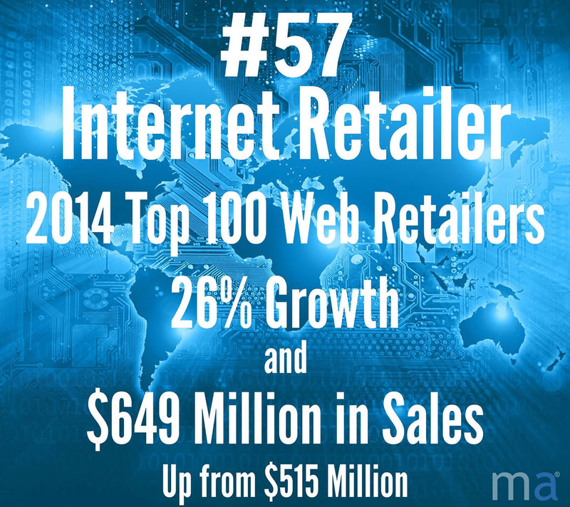 Internet Retailer 2014 Top 500 Sales Jump 26%
