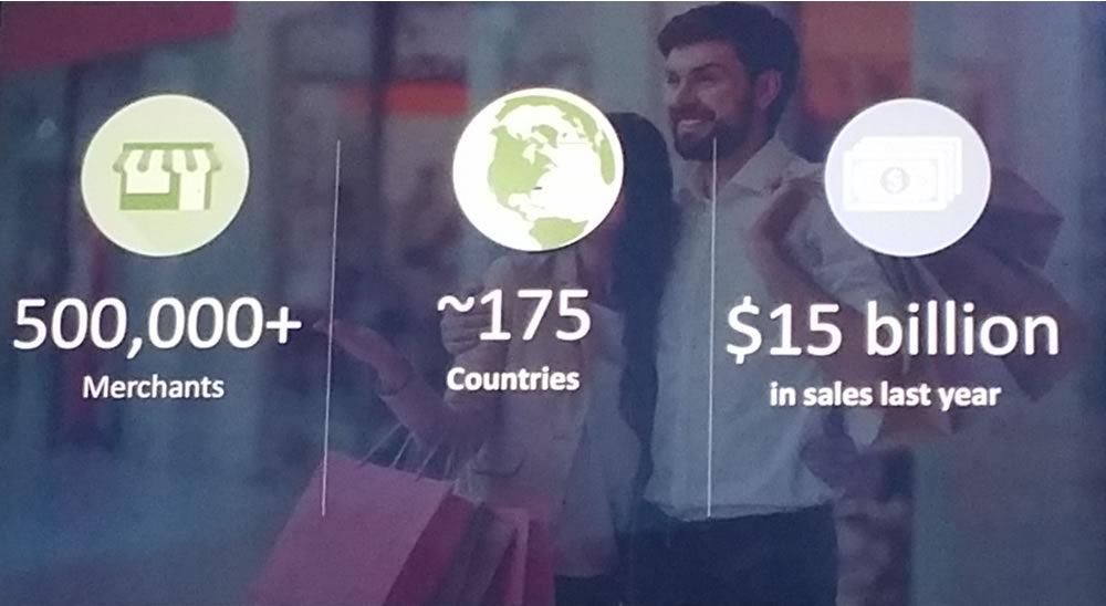 SHOP.COM Global Partnership With Shopify