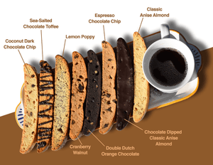 Assorted biscotti flavor map