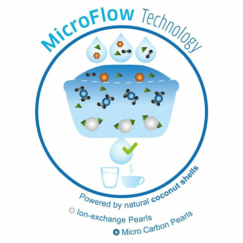 BRITA Maxtra+ Water Filter Cartridges - MicroFlow Technology Filtration, 4 Pack - Healthxpress.ie