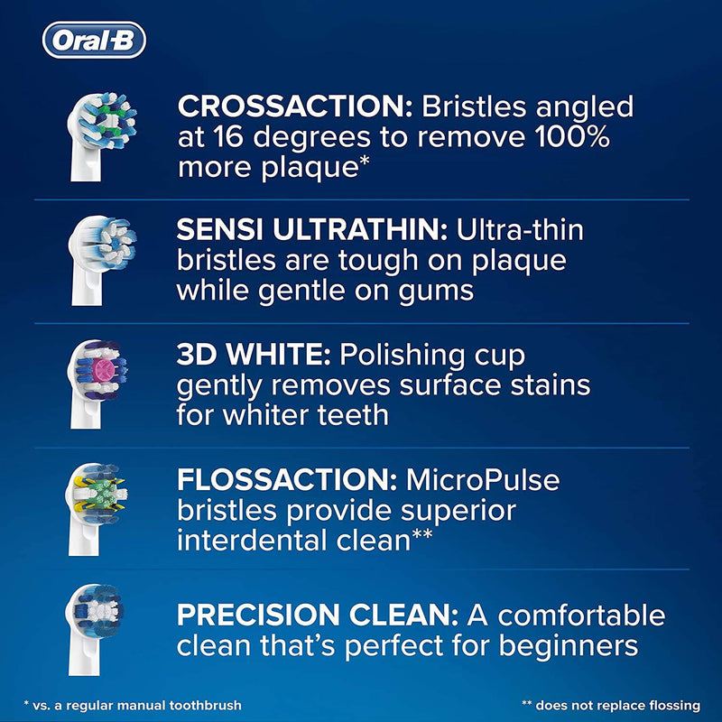 Oral-B Genuine Sensi UltraThin Toothbrush Replacement Heads - White, Pack of 8 - Healthxpress.ie