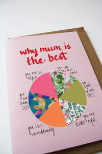 A card for your Mum