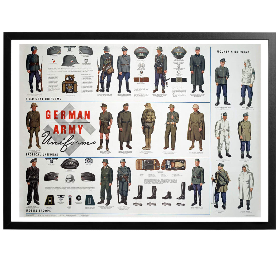 German Wehrmacht Uniforms Chart Poster - World War Era
