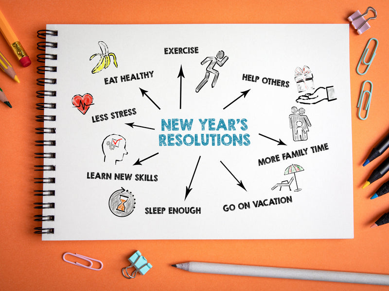 Creating Your New Year's Resolution List for 2021