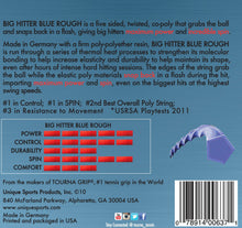 Load image into Gallery viewer, Tourna Poly Big Hitter Blue Rough String 17
