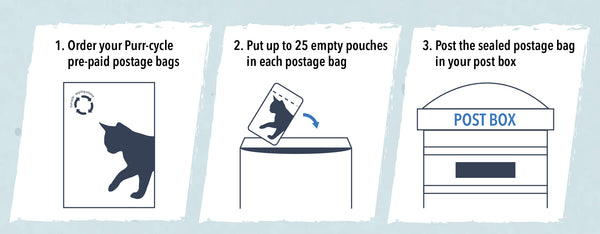 recycling-scheme-cat-food-pouches