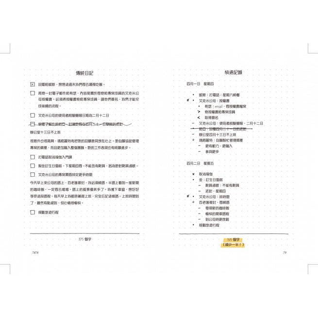THE BULLET JOURNAL METHOD 子彈思考整理術