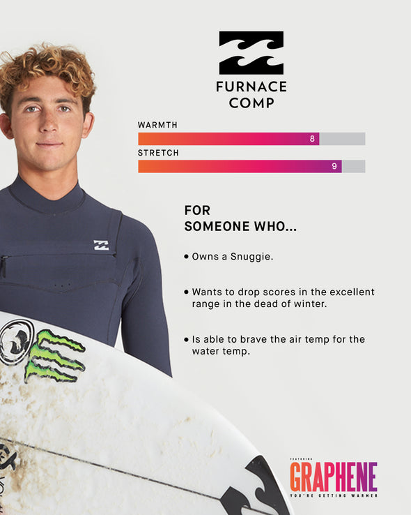 Billabong Furnace Comp Chest Zip 4/3