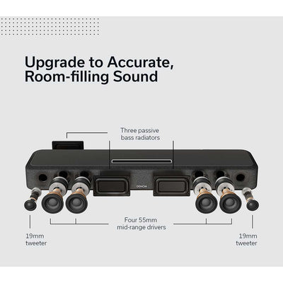 Denon Home Soundbar 550 Speaker Drivers