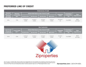 8.49% Line of Credit New Construction Assisted Living Facility - Ziproperties