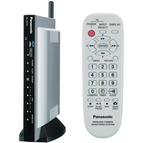 Panasonic TV Interface for IP Camera and Pet Cam