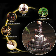 Load image into Gallery viewer, Ceramic Lotus Incense Burner Waterfall Smoke  + 10Pcs Incense Cones