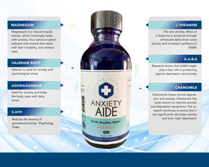 Anxiety Aide a 2oz shot for Anxiety, Anxiety Attack, Stress - PanicAide
