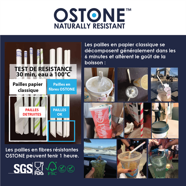 OSTONE paper straw are very resistant in contact with water