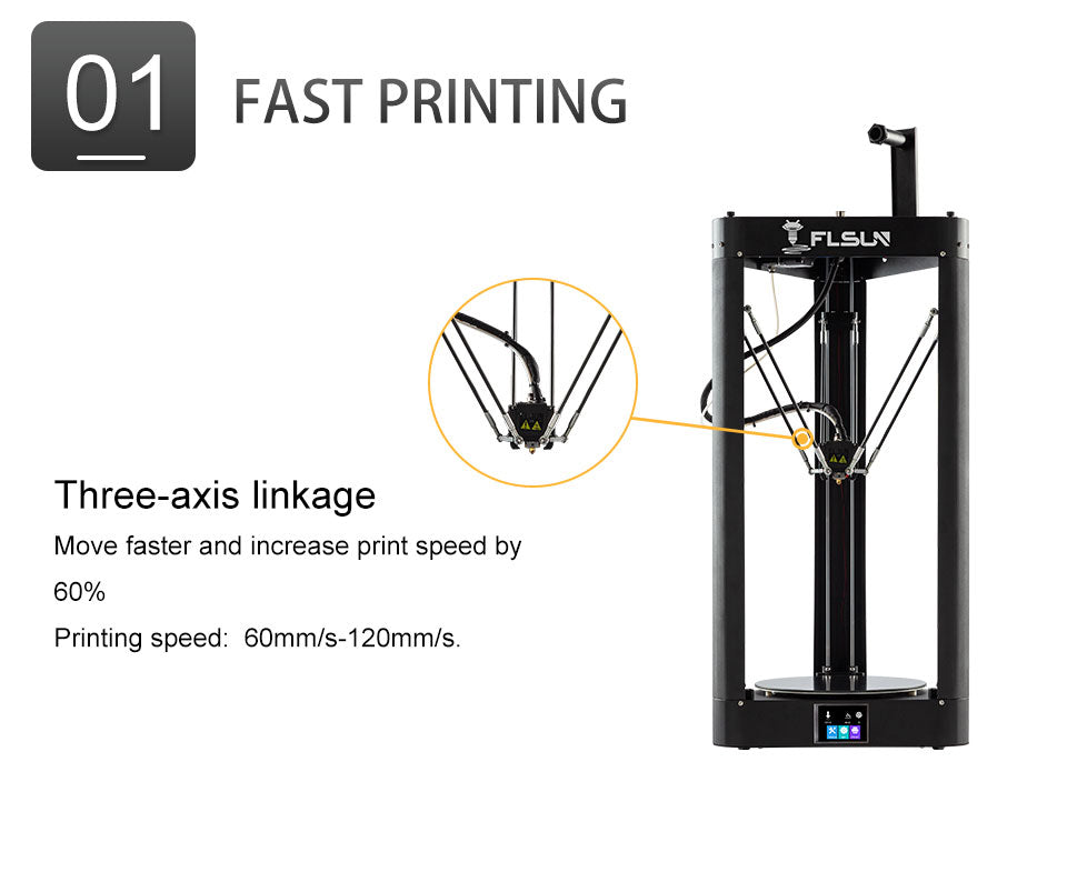 With so many 3D printers to choose from, it's no surprise that QQ-S Pro from Flsun has quickly become the top-selling 3D printer in the country.