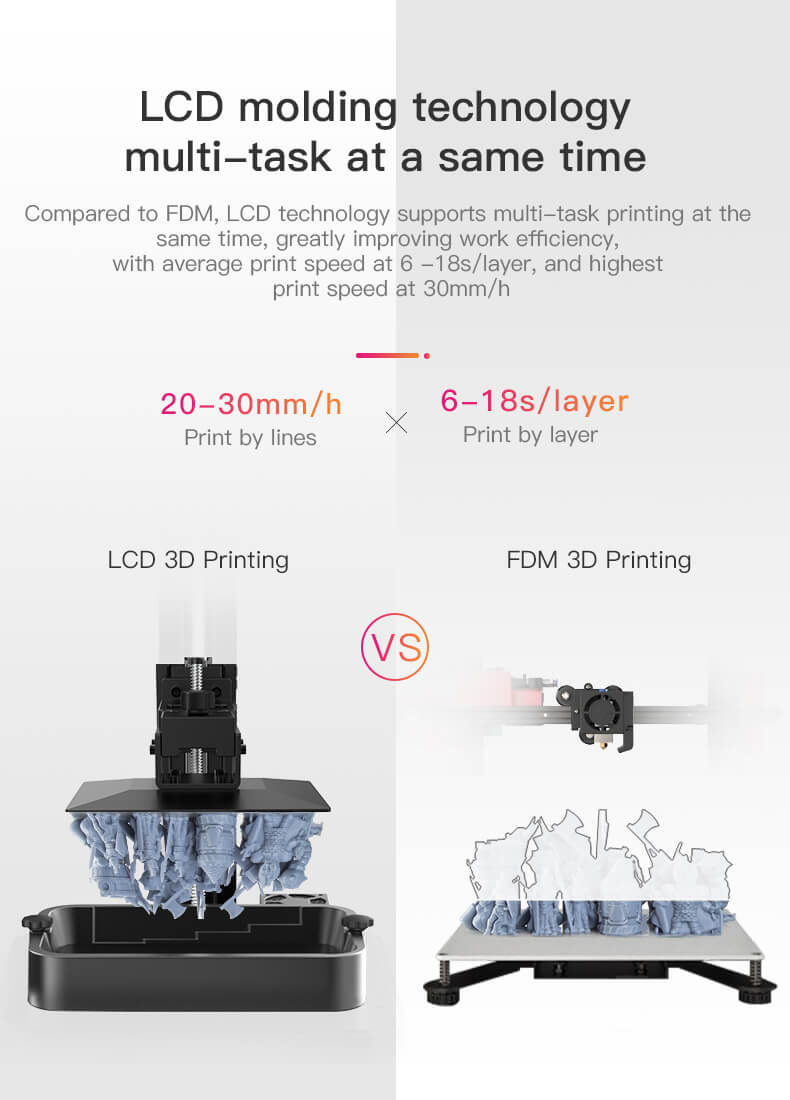 Affordable, reliable, and easy to assemble, the LD-002R Resin is the best selling 3D printer on the market. From artists and design students to small businesses and jewelry makers, the LD-002R Resin offers top of the line features and is an excellent choice for almost any need.