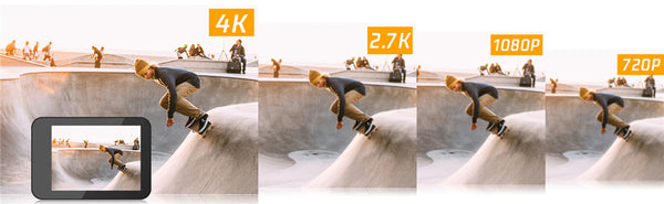 Do You Know the Difference Between 1080p/60fps and 4K/60fps