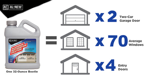 AL NEW 32 ounce bottle can cover 2 two car garage doors, cleans 70 average sized window frames, and cleans 4 entry doors.