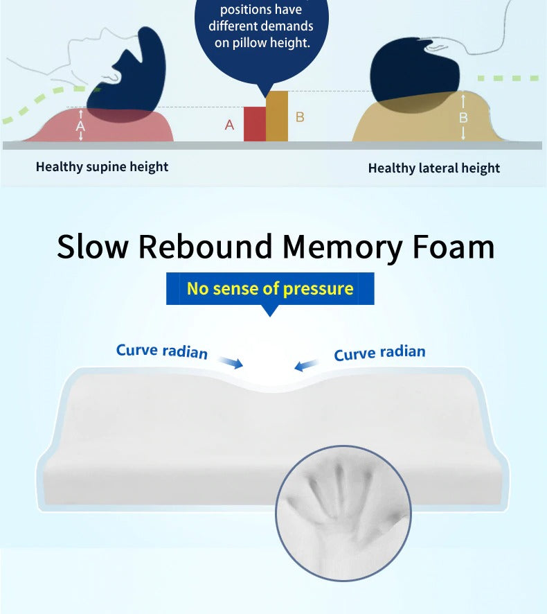 Neck protection memory foam pillow