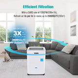 GET $50 OFF NOW ON AMAZON! - TECCPO 2500 Sq.Ft Dehumidifier TAD30B, Energy Star Dehumidifier for Basements with 1 Gal(3.8L) Water Tank, Intelligent Humidity Control and 24H Timer