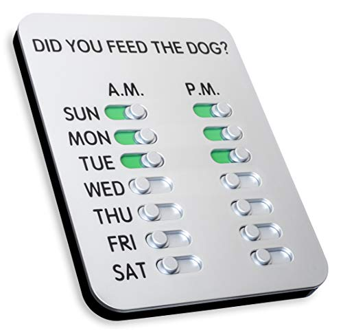Did You Feed the Dog /