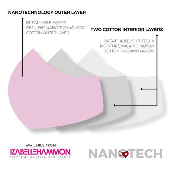 Nanotech Washable Mask | Pink